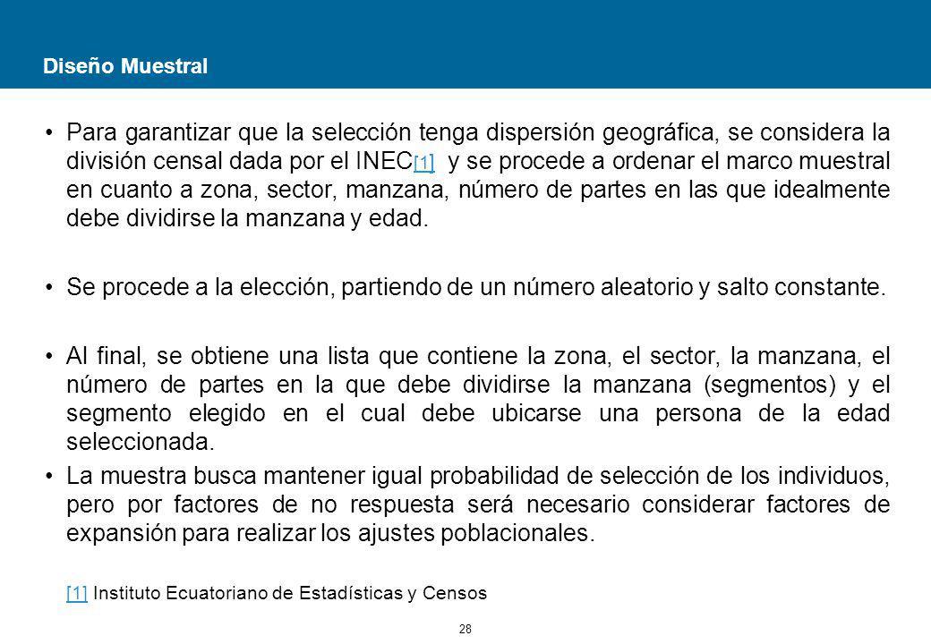 [1] Instituto Ecuatoriano de Estadísticas y Censos